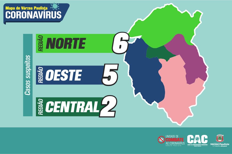 Região Norte é que a mais tem pessoas com suspeita de Covid-19: seis casos